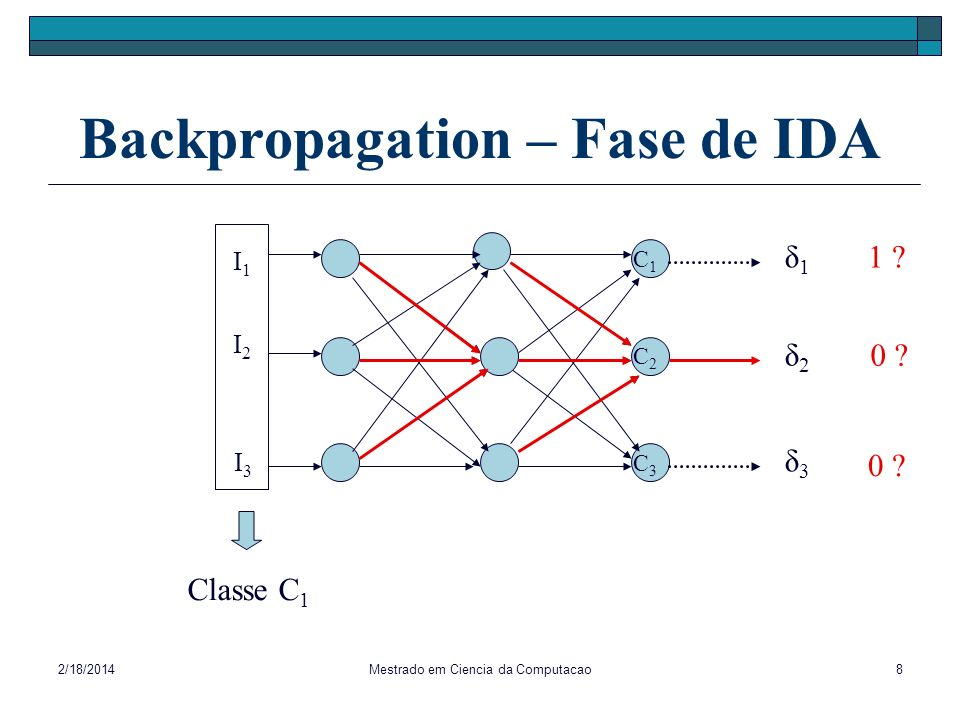 Backpropagation – Fase de IDA