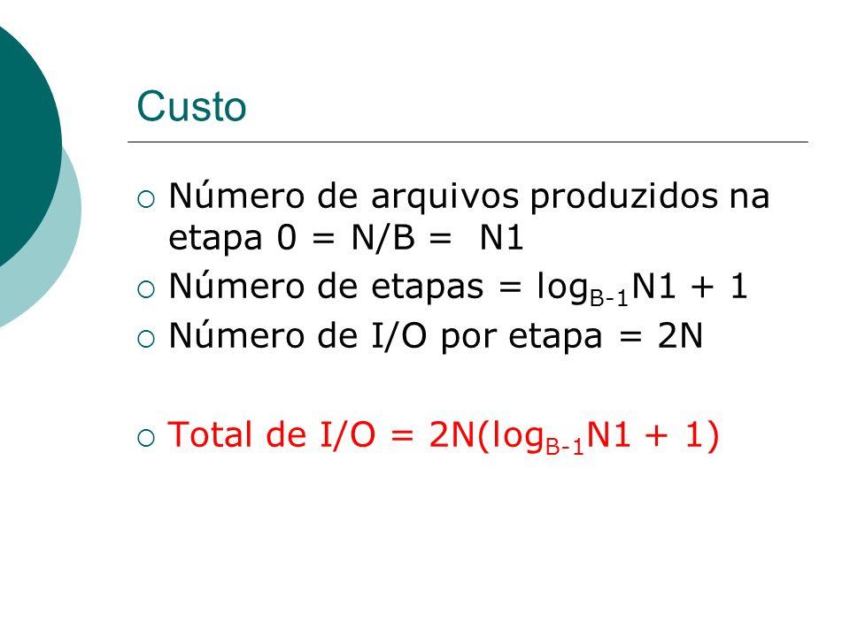 Custo Número de arquivos produzidos na etapa 0 = N/B = N1