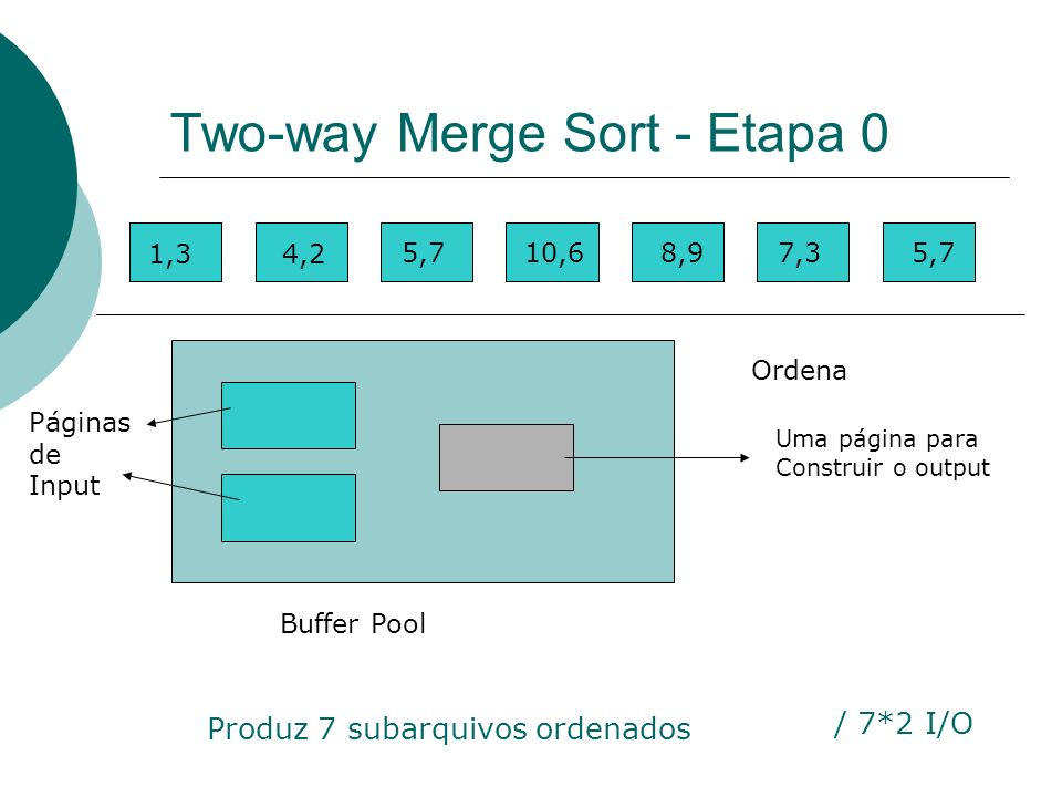 Two-way Merge Sort - Etapa 0