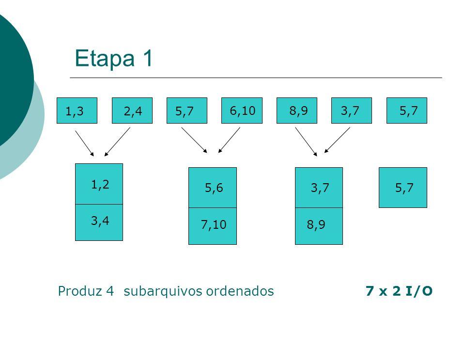 Etapa 1 Produz 4 subarquivos ordenados 7 x 2 I/O 1,3 2,4 5,7 6,10 8,9
