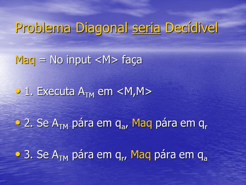 Problema Diagonal seria Decídivel