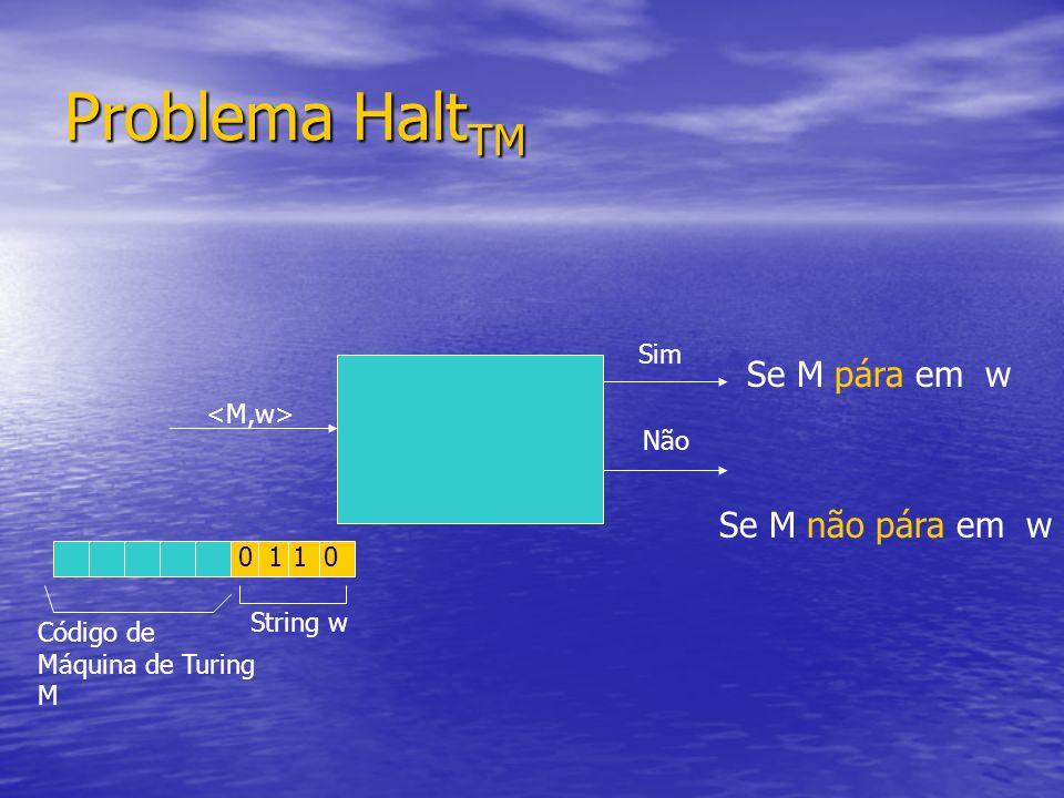 Problema HaltTM Se M pára em w Se M não pára em w Sim <M,w> Não