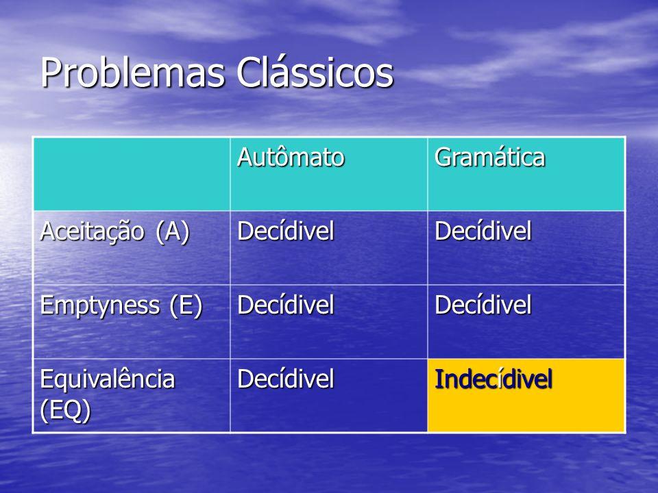 Problemas Clássicos Autômato Gramática Aceitação (A) Decídivel