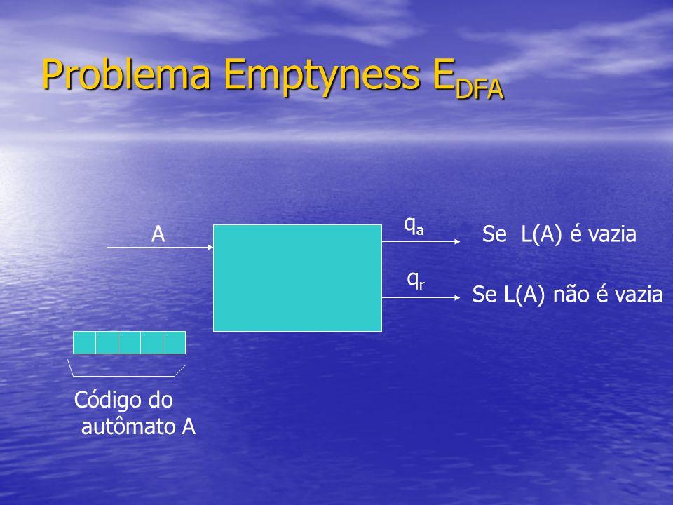 Problema Emptyness EDFA