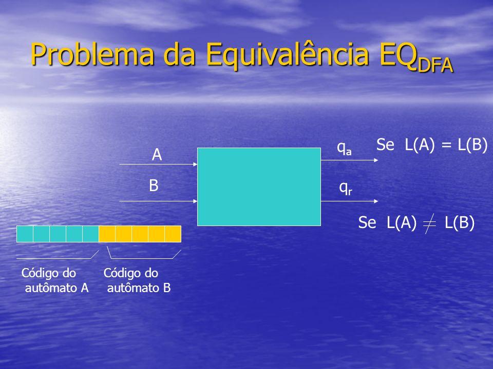 Problema da Equivalência EQDFA