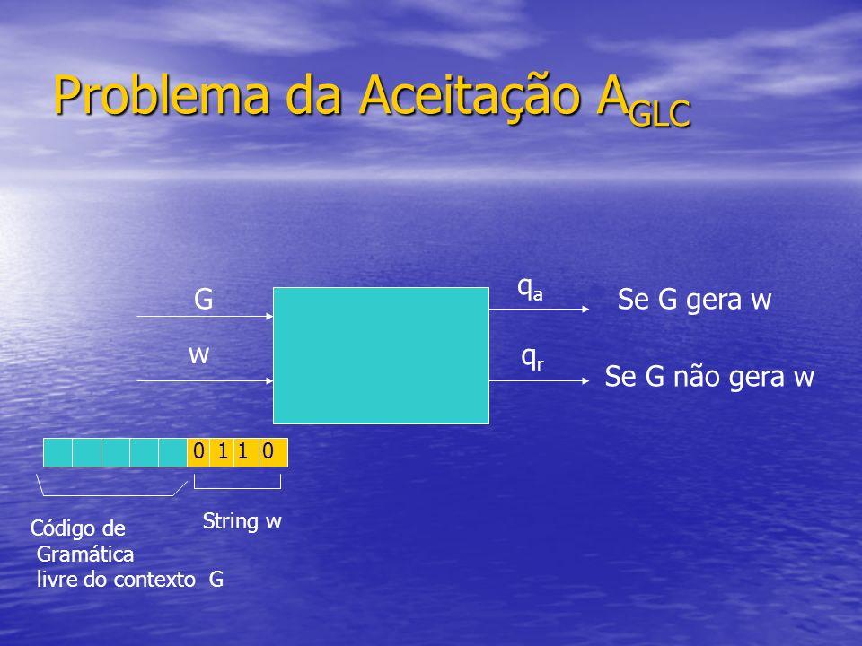 Problema da Aceitação AGLC