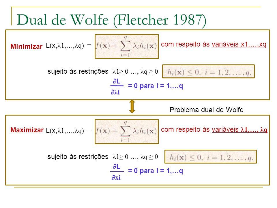 Dual de Wolfe (Fletcher 1987)