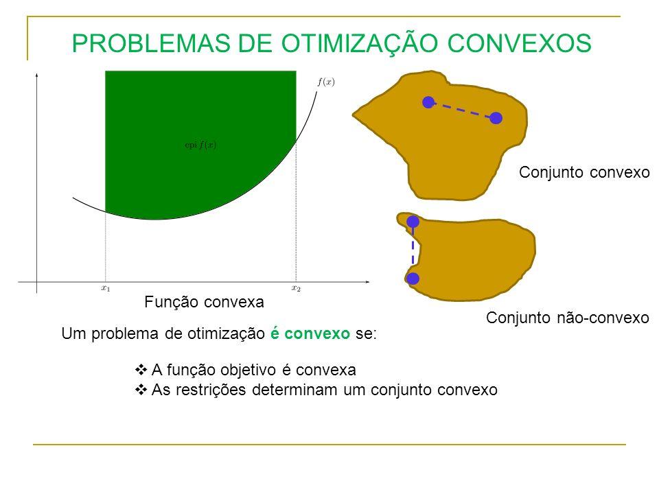 PROBLEMAS DE OTIMIZAÇÃO CONVEXOS