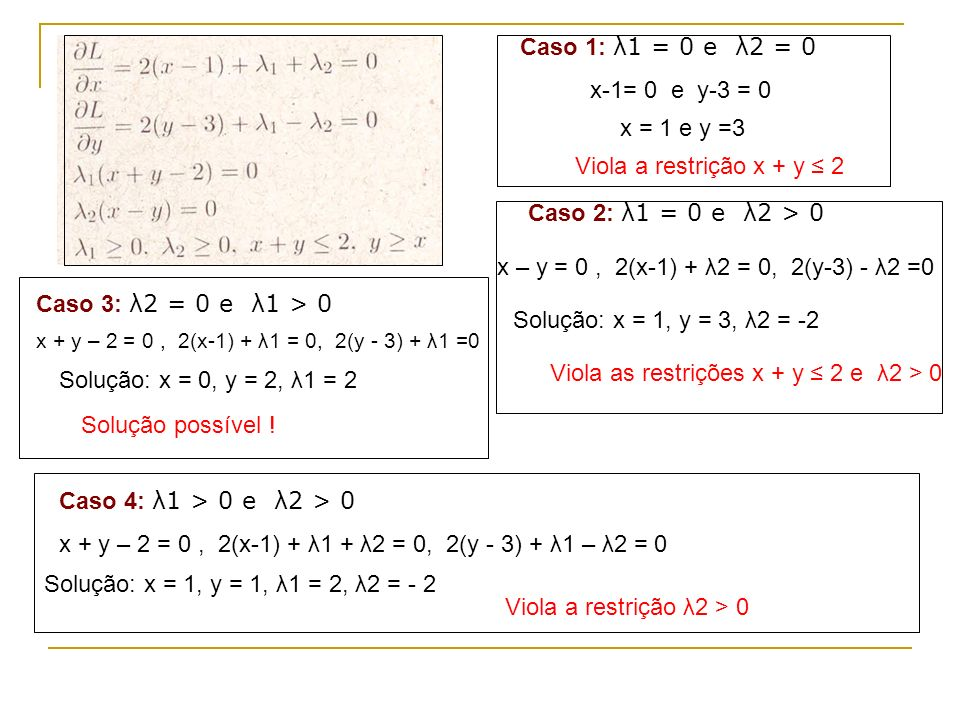 Viola as restrições x + y ≤ 2 e λ2 > 0 Caso 3: λ2 = 0 e λ1 > 0