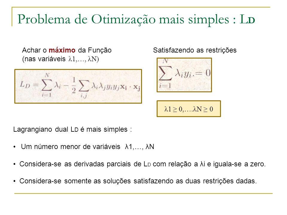 Problema de Otimização mais simples : LD