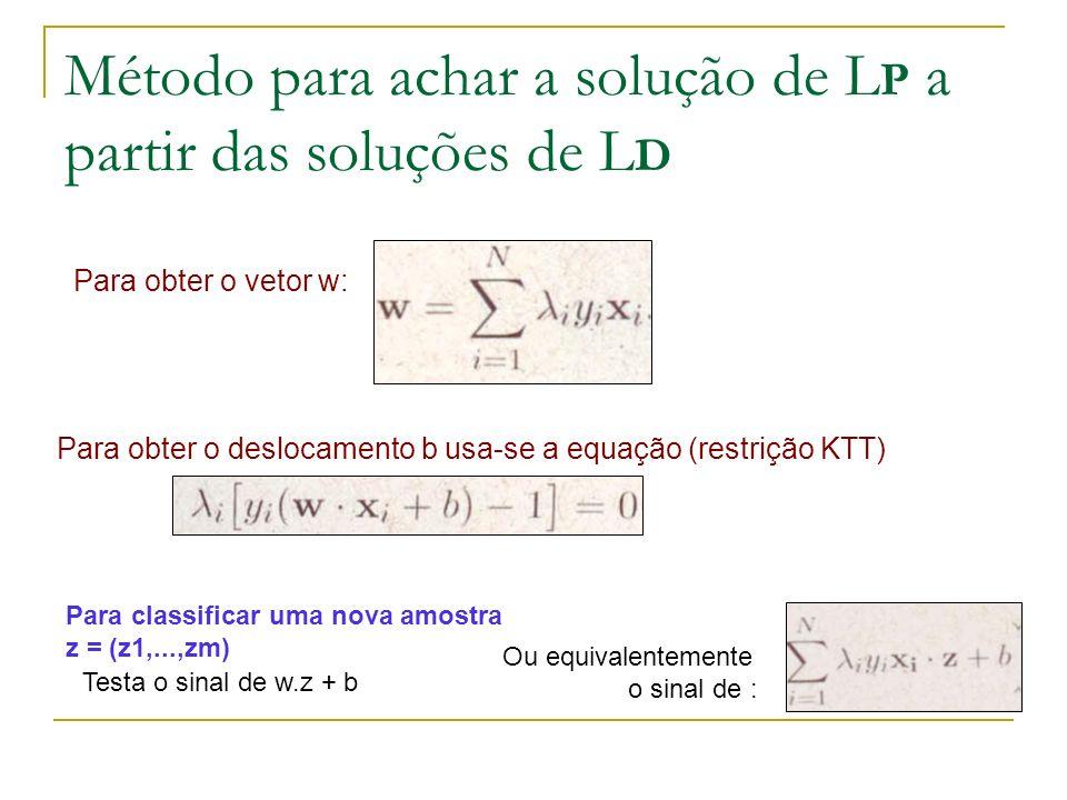 Método para achar a solução de LP a partir das soluções de LD