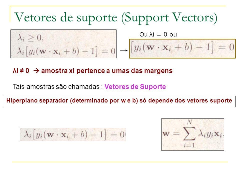 Vetores de suporte (Support Vectors)
