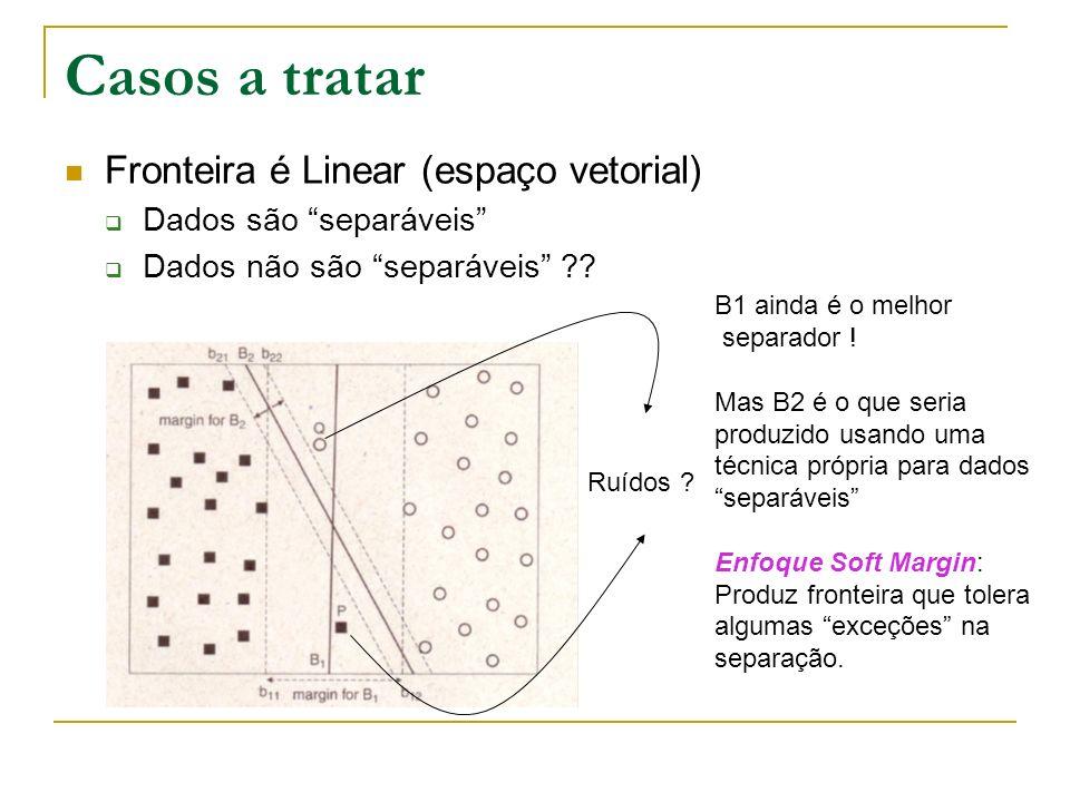 Casos a tratar Fronteira é Linear (espaço vetorial)