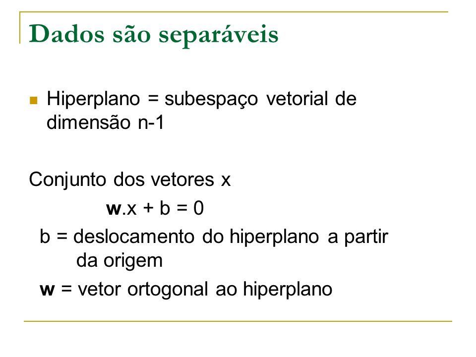 Dados são separáveis Hiperplano = subespaço vetorial de dimensão n-1
