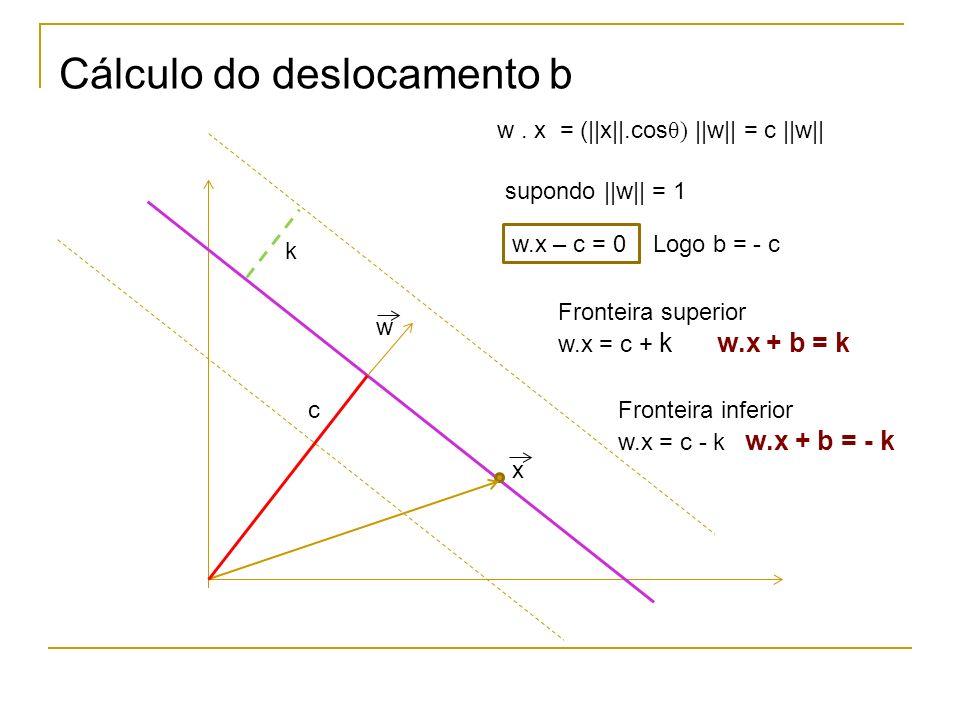 Cálculo do deslocamento b