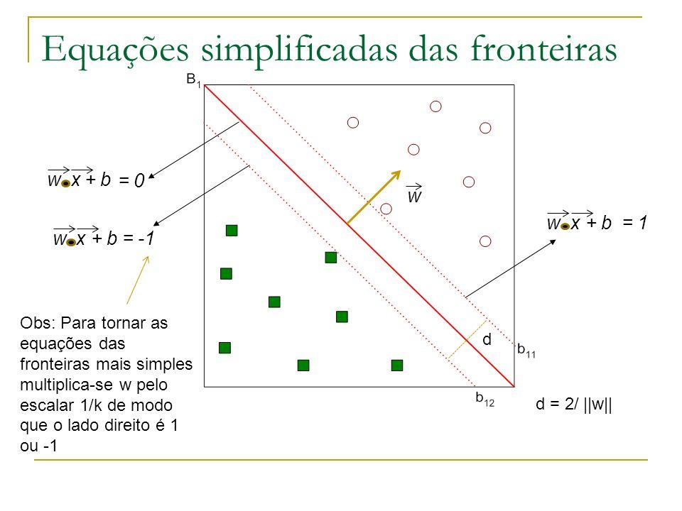 Equações simplificadas das fronteiras