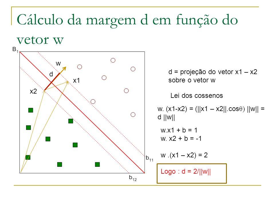 Cálculo da margem d em função do vetor w