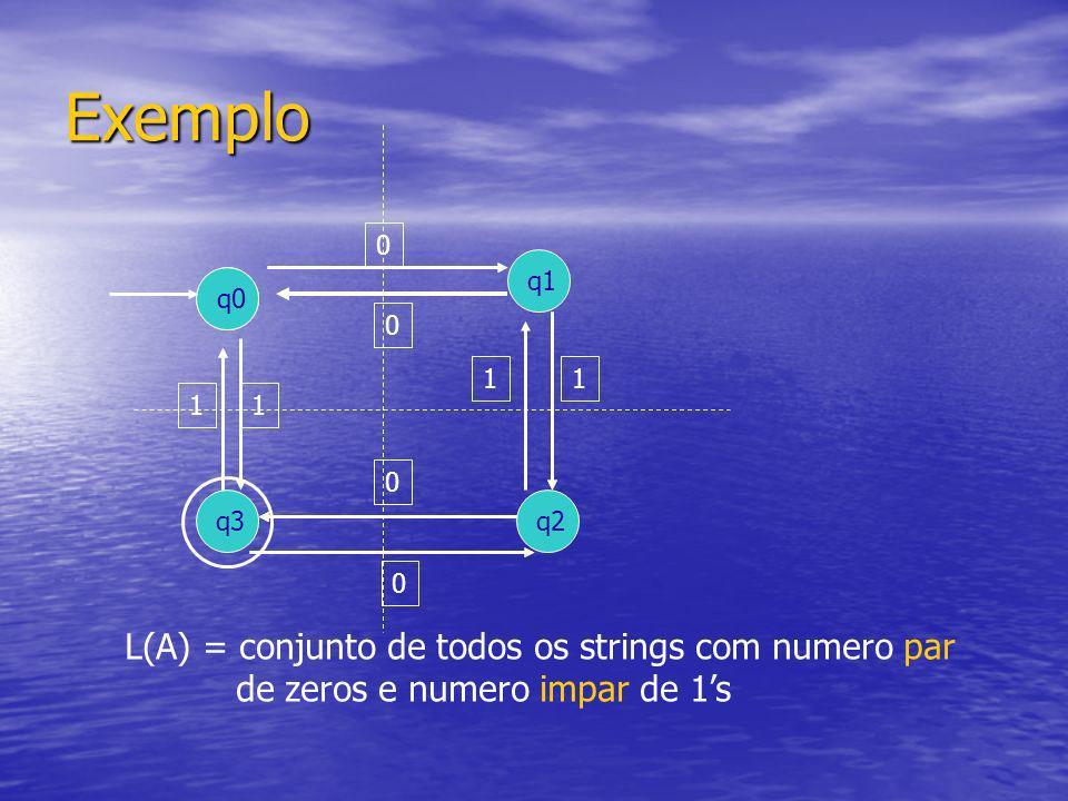 Exemplo L(A) = conjunto de todos os strings com numero par
