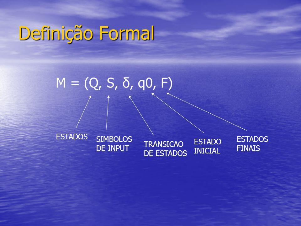 Definição Formal M = (Q, S, δ, q0, F) ESTADOS SIMBOLOS DE INPUT