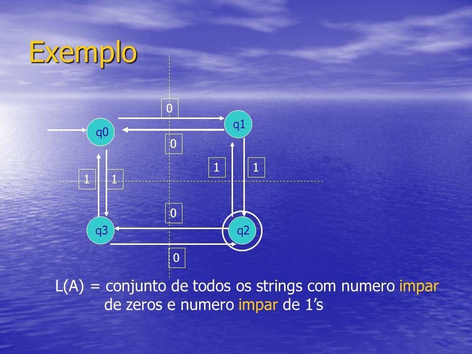 Exemplo L(A) = conjunto de todos os strings com numero impar