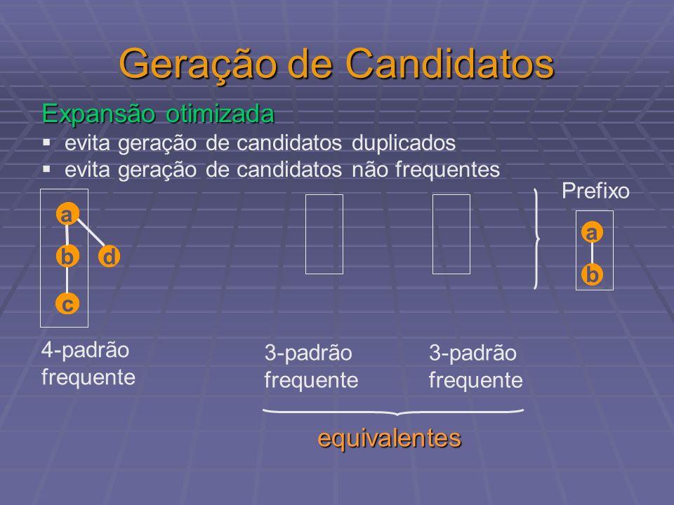 Geração de Candidatos Expansão otimizada equivalentes