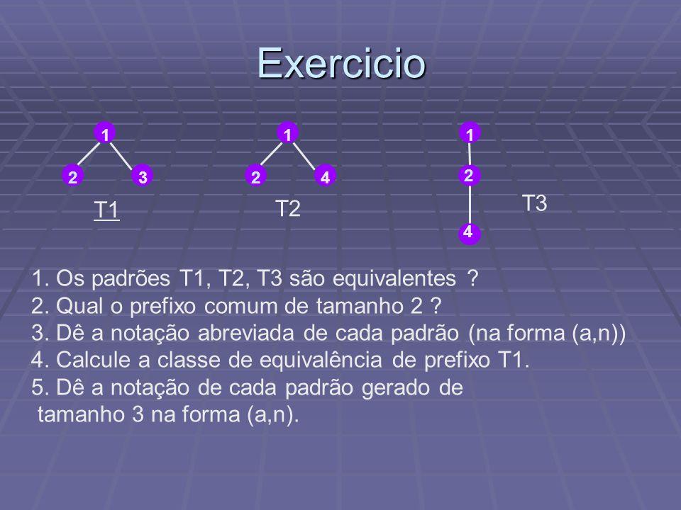 Exercicio T3 T1 T2 1. Os padrões T1, T2, T3 são equivalentes