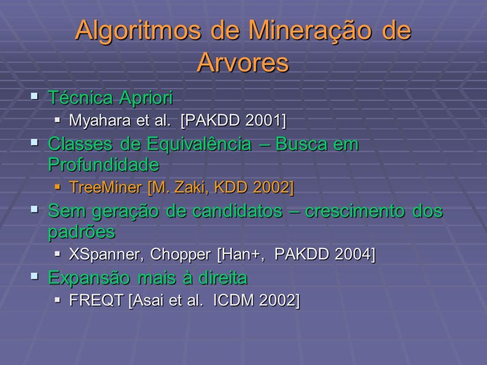 Algoritmos de Mineração de Arvores
