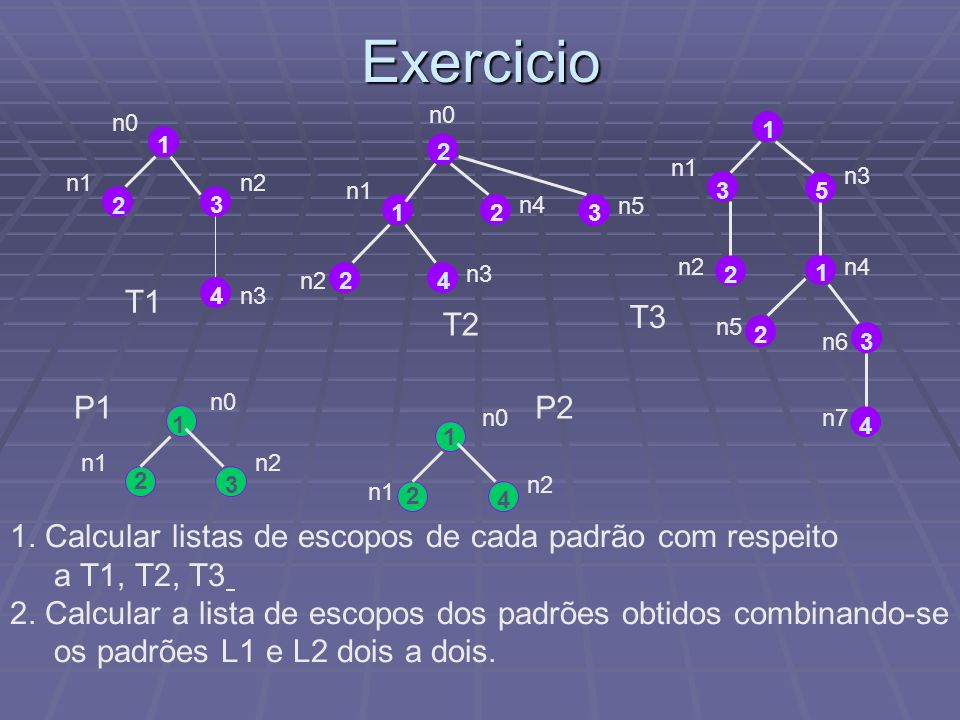 Exercicio n0. n0. 1. 1. 2. n1. n3. n1. n2. n1. 3. 5. 2. 3. n4. n5. 1. 2. 3. n3. n2.