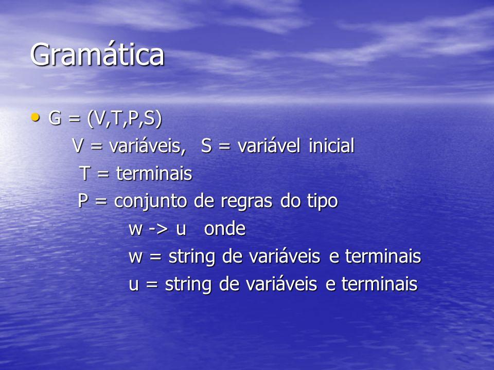 Gramática G = (V,T,P,S) V = variáveis, S = variável inicial