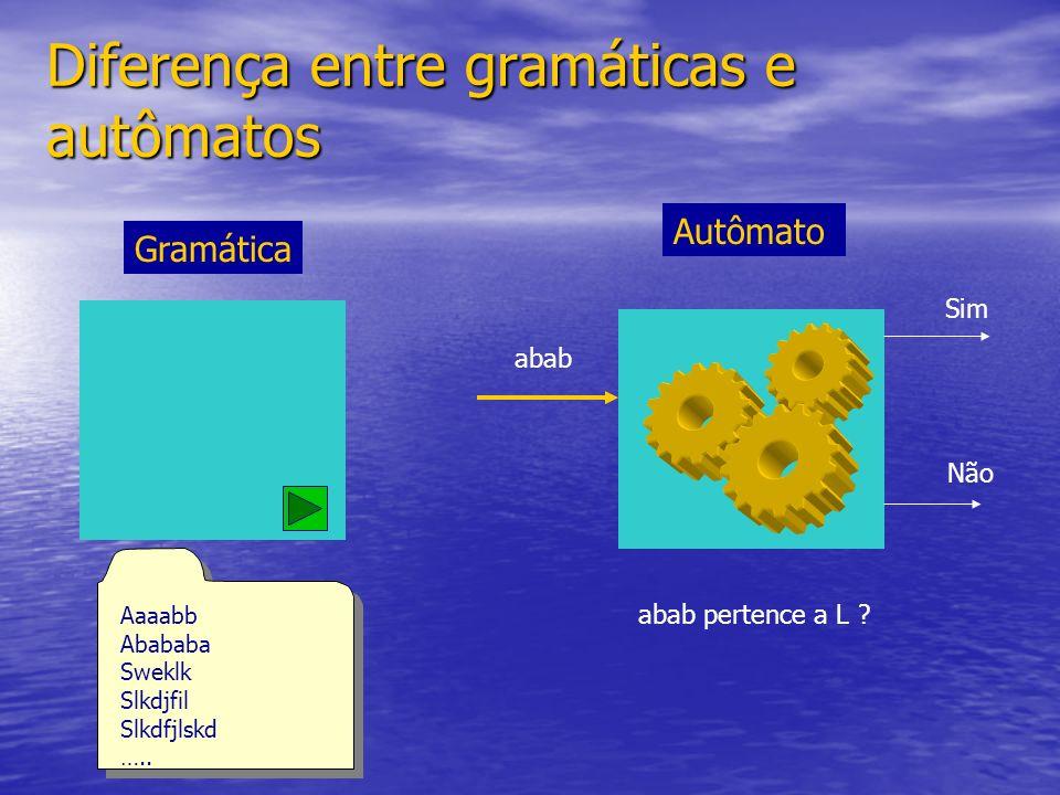 Diferença entre gramáticas e autômatos