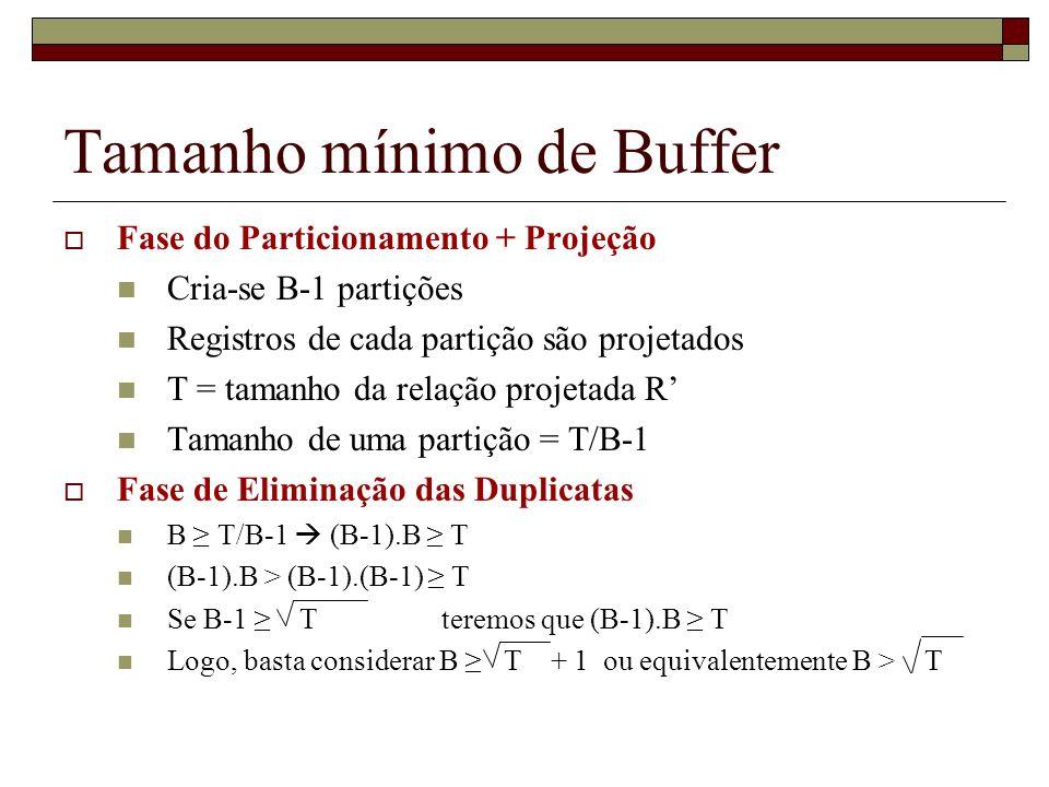 Tamanho mínimo de Buffer