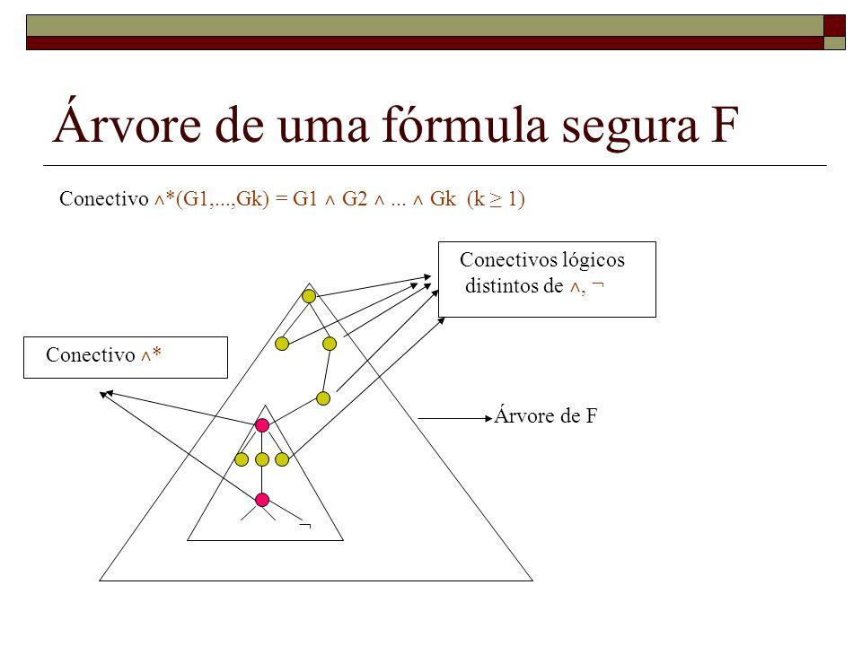 Árvore de uma fórmula segura F
