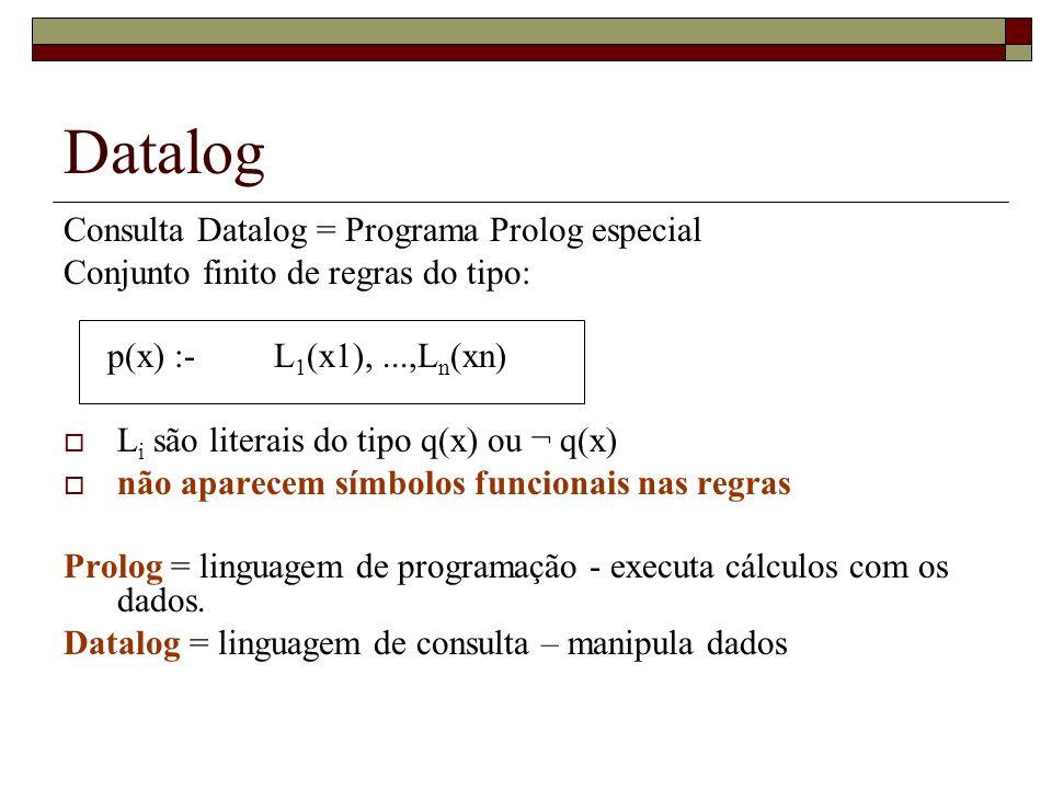 Datalog Consulta Datalog = Programa Prolog especial