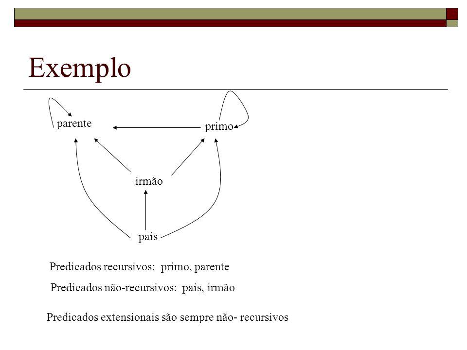 Exemplo parente primo irmão pais Predicados recursivos: primo, parente