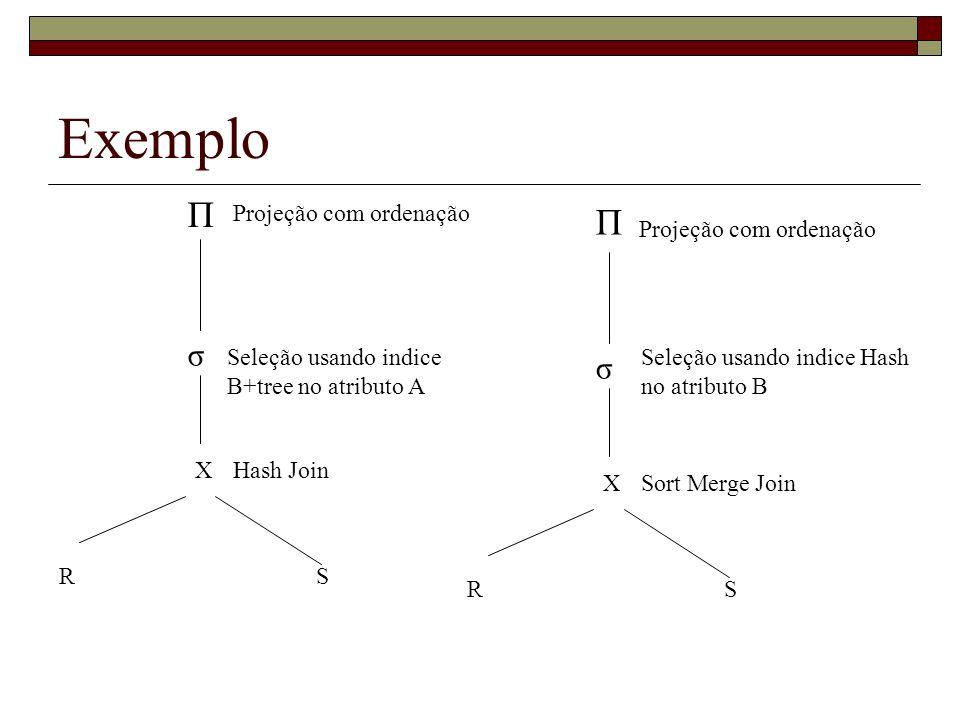 Exemplo Π Π σ σ Projeção com ordenação Projeção com ordenação