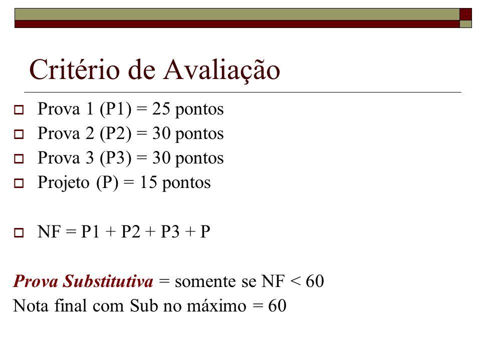 Critério de Avaliação Prova 1 (P1) = 25 pontos