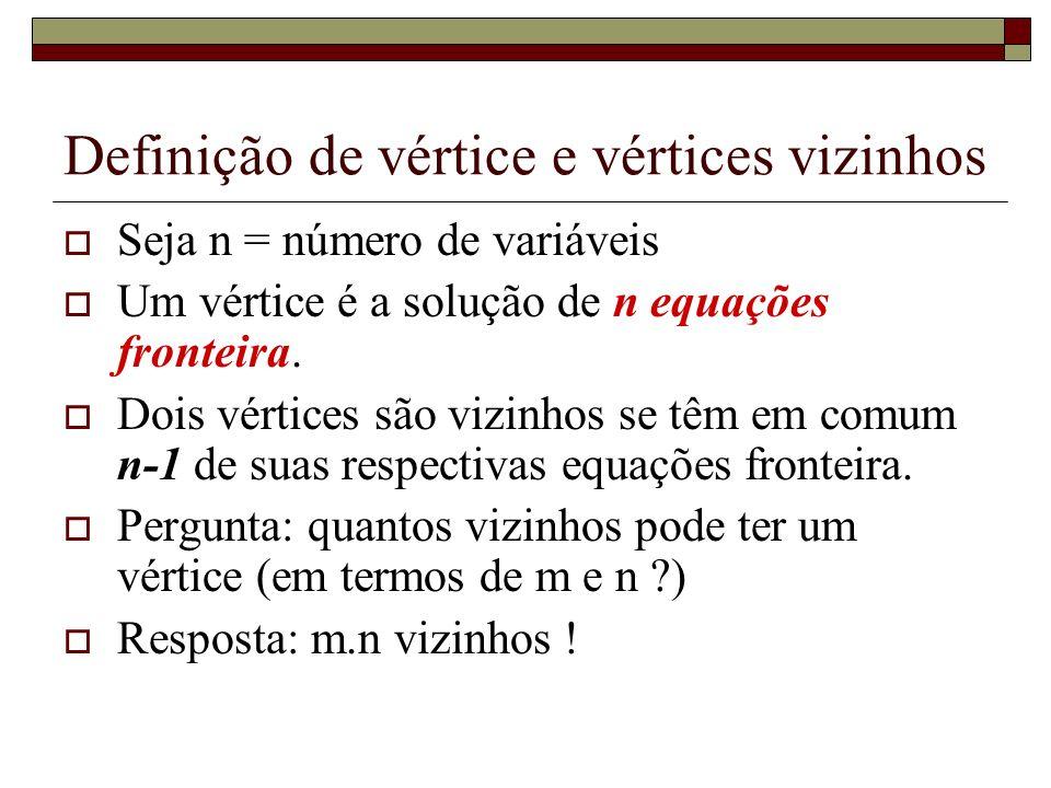 Definição de vértice e vértices vizinhos