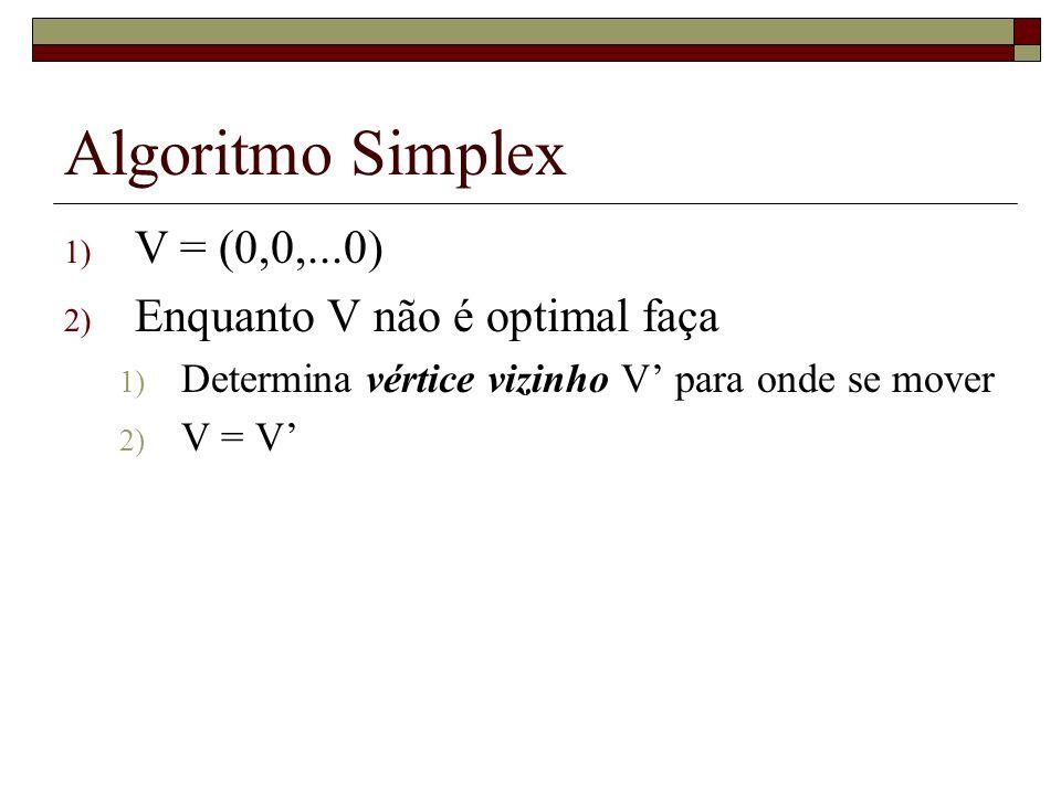 Algoritmo Simplex V = (0,0,...0) Enquanto V não é optimal faça