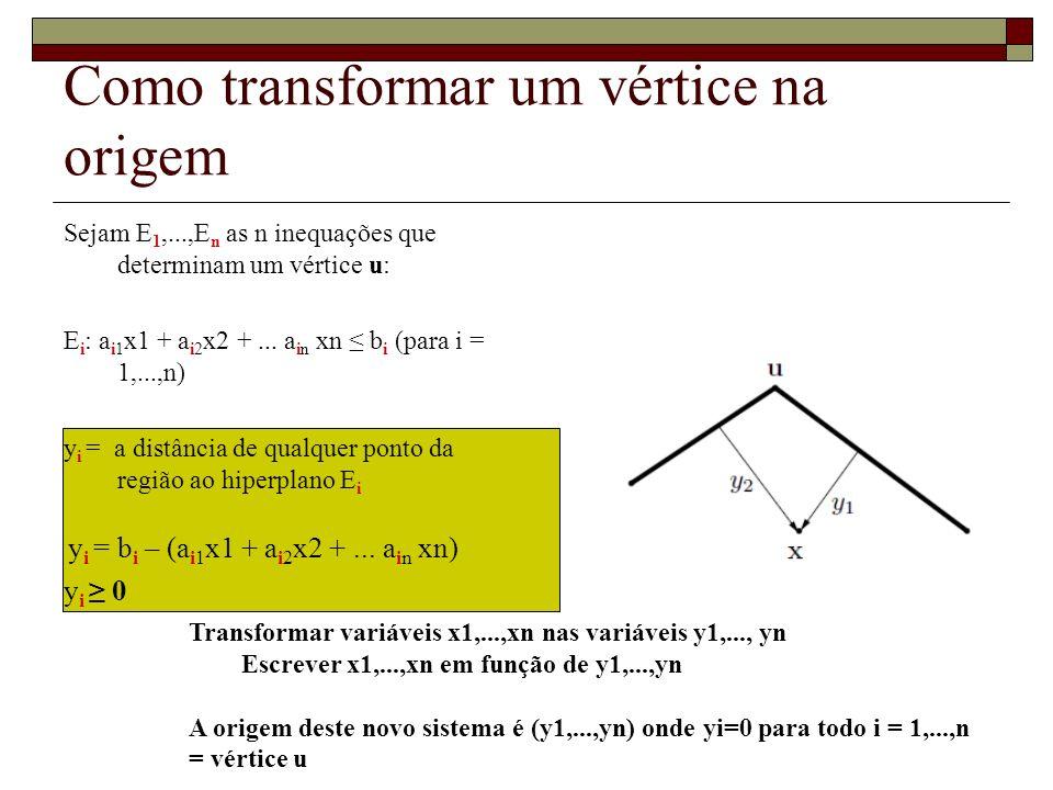 Como transformar um vértice na origem