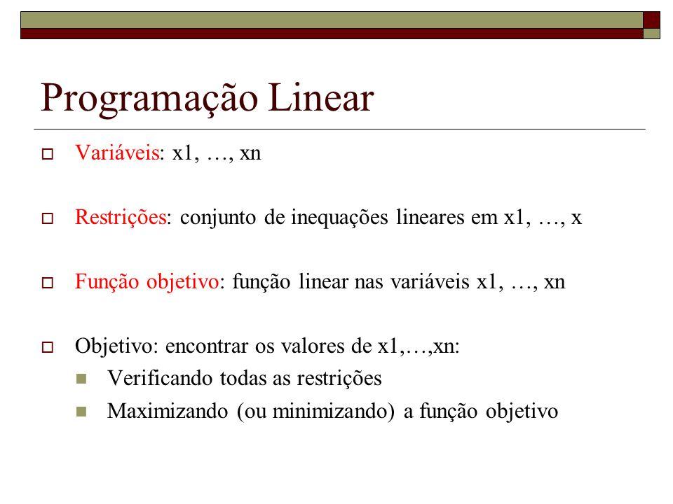 Programação Linear Variáveis: x1, …, xn