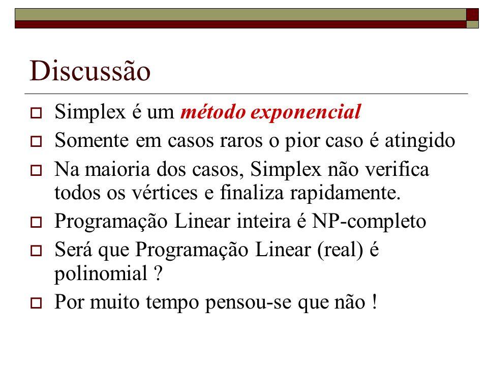 Discussão Simplex é um método exponencial