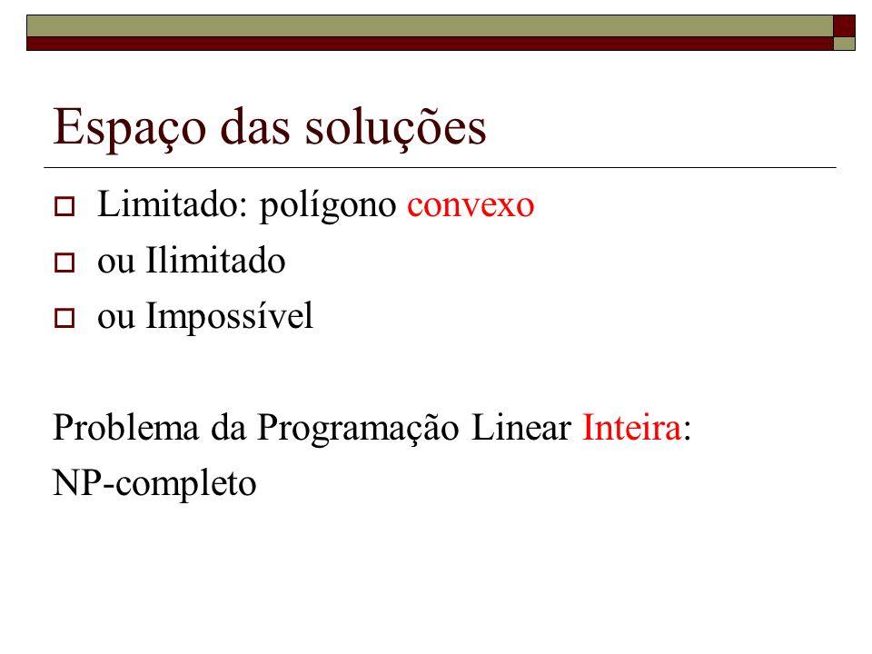 Espaço das soluções Limitado: polígono convexo ou Ilimitado