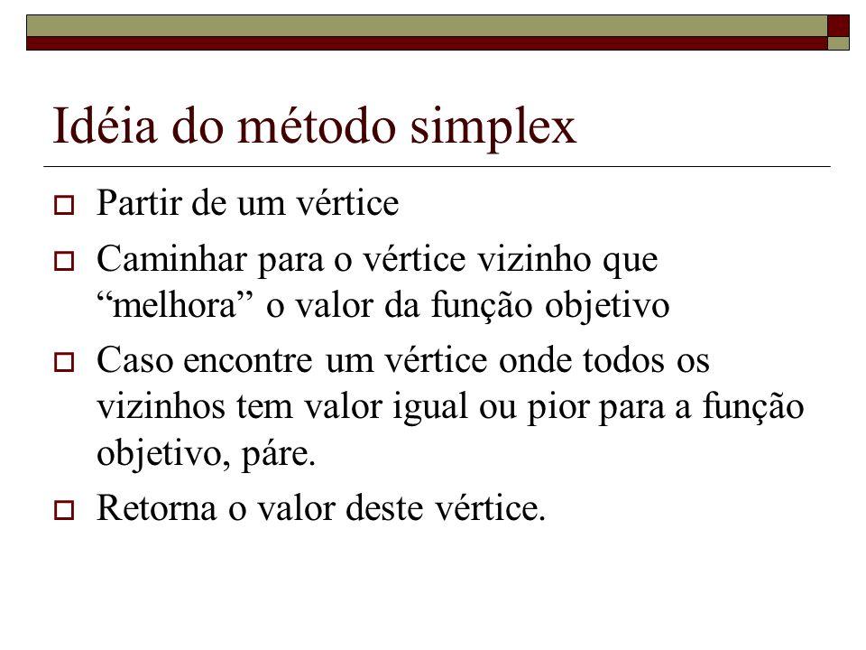 Idéia do método simplex