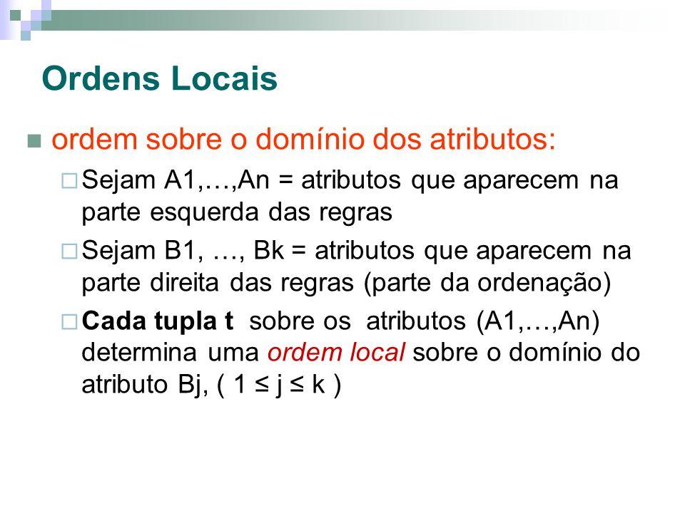 Ordens Locais ordem sobre o domínio dos atributos: