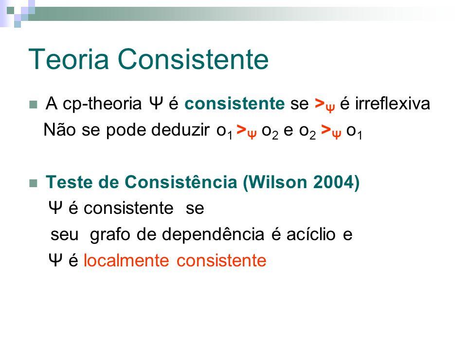 Teoria Consistente A cp-theoria Ψ é consistente se >Ψ é irreflexiva