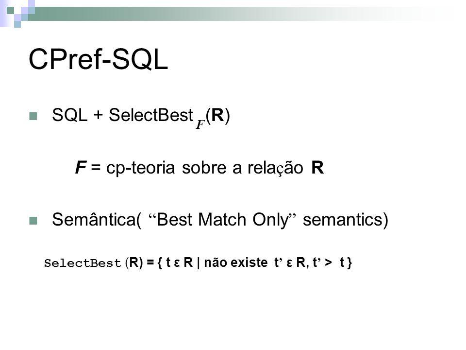 CPref-SQL SQL + SelectBest (R) F = cp-teoria sobre a relação R