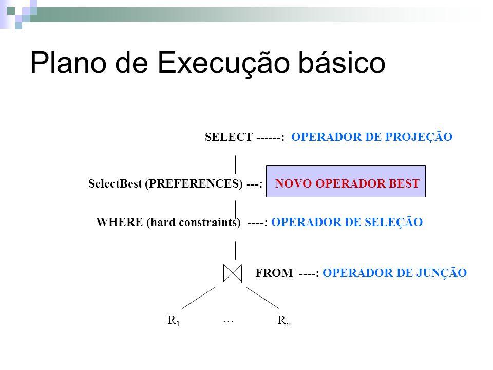 Plano de Execução básico