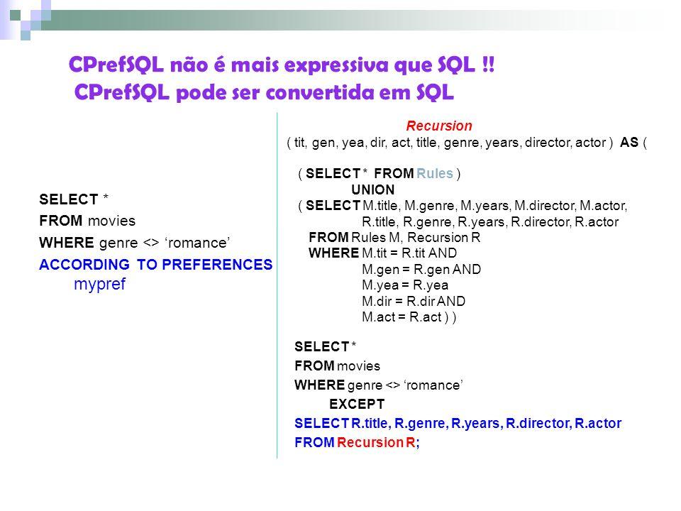 CPrefSQL não é mais expressiva que SQL !!
