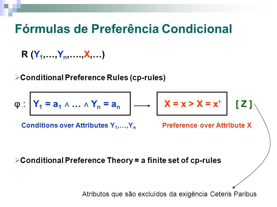 Fórmulas de Preferência Condicional