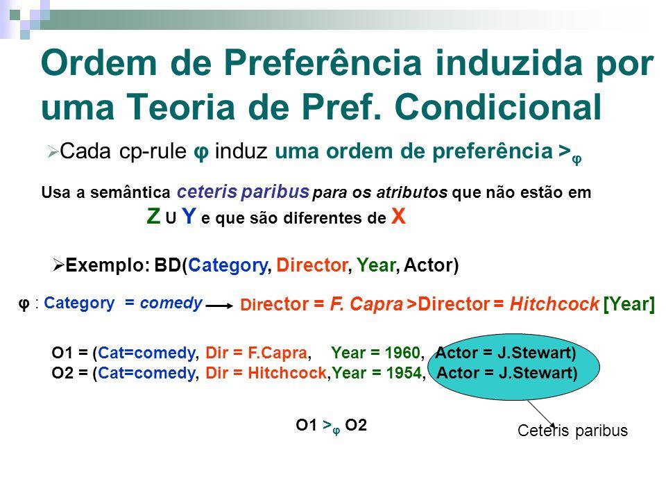 Ordem de Preferência induzida por uma Teoria de Pref. Condicional